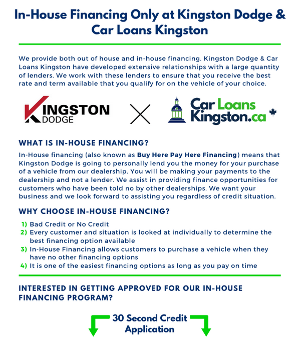 car loan kingston